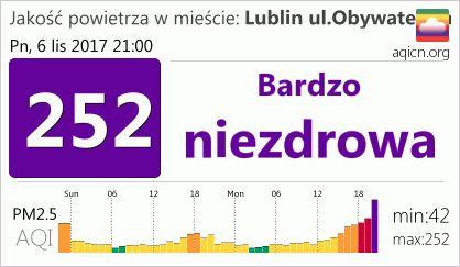 Ratuj się kto może. We własnym zakresie. Smog w Lublinie czyha za węgłem.