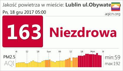 Smog wrócił do Lublina
